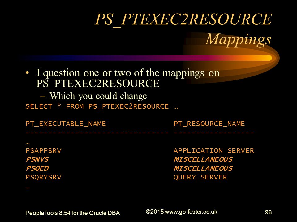 PS_PTEXEC2RESOURCE Mappings