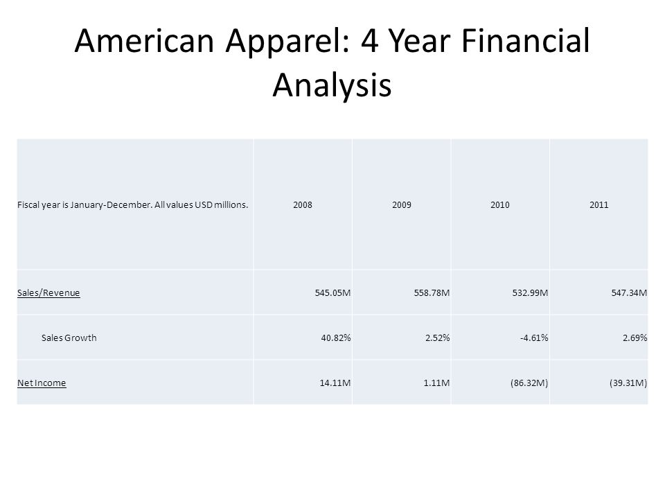 American Apparel: 4 Year Financial Analysis