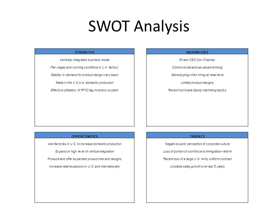 Swot analysis for abercrombie and fitch
