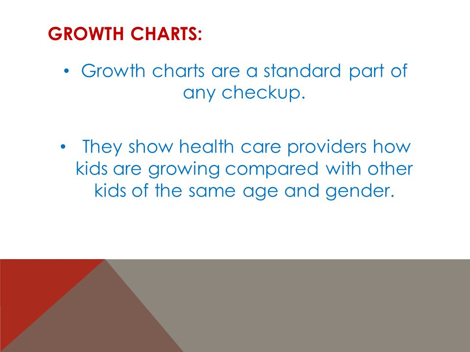 Growth charts are a standard part of any checkup.