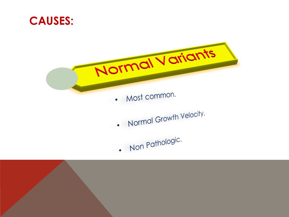 Causes: Most common. Normal Growth Velocity. Non Pathologic.