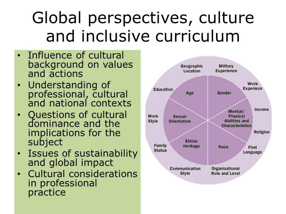Global perspectives, culture and inclusive curriculum