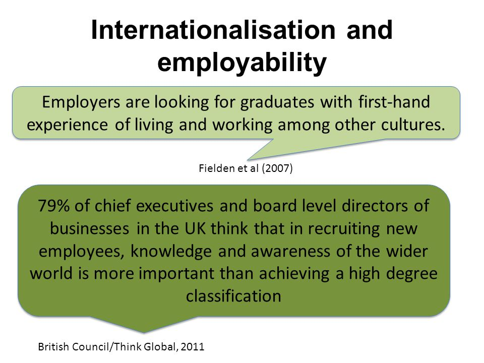 Internationalisation and employability