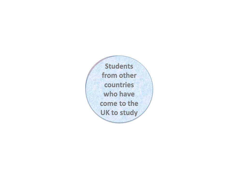 Domestic students who have 'studied' abroad