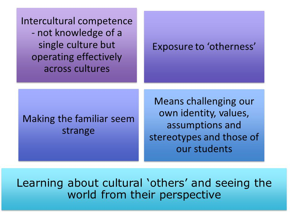 Exposure to 'otherness'
