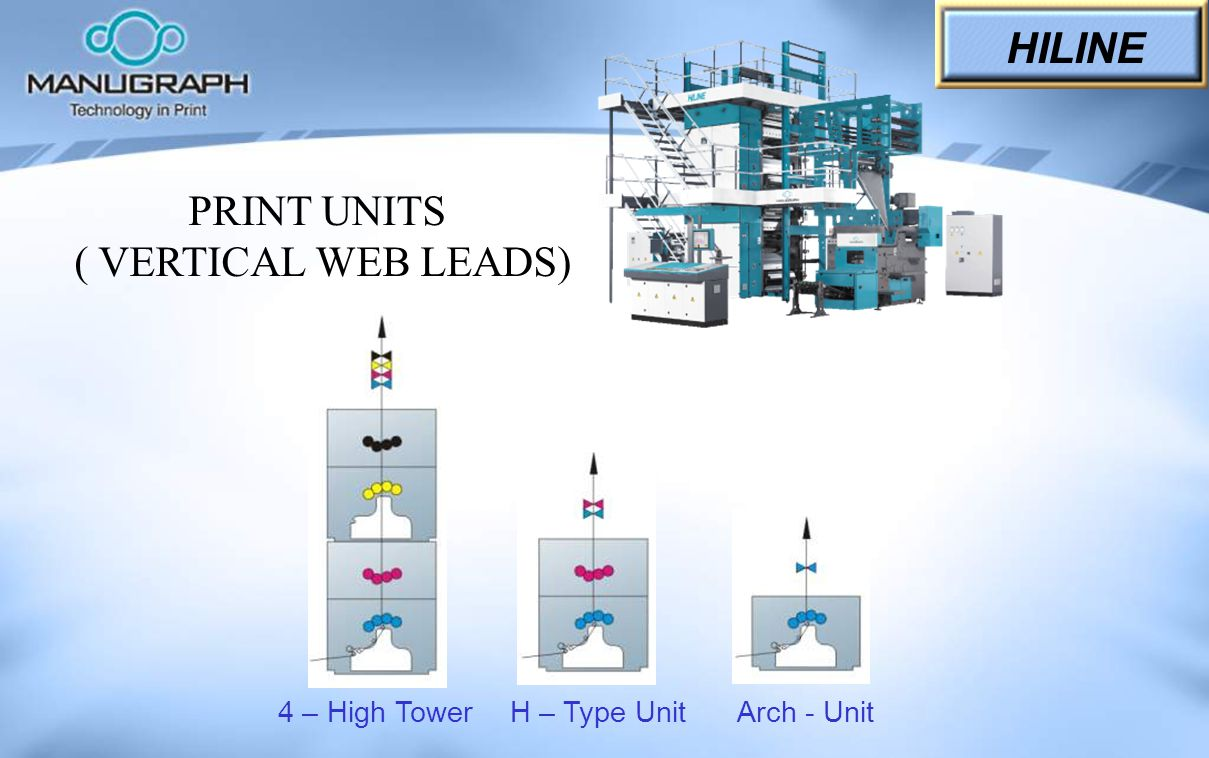 HILINE PRINT UNITS ( VERTICAL WEB LEADS) 4 – High Tower H – Type Unit