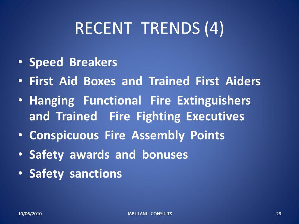 RECENT TRENDS (4) Speed Breakers