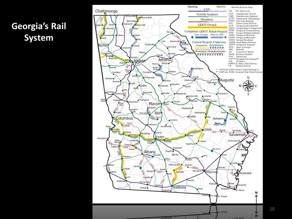 Georgia's Rail System