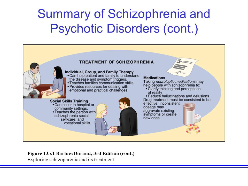 An overview of the symptoms and treatments of schizophrenia