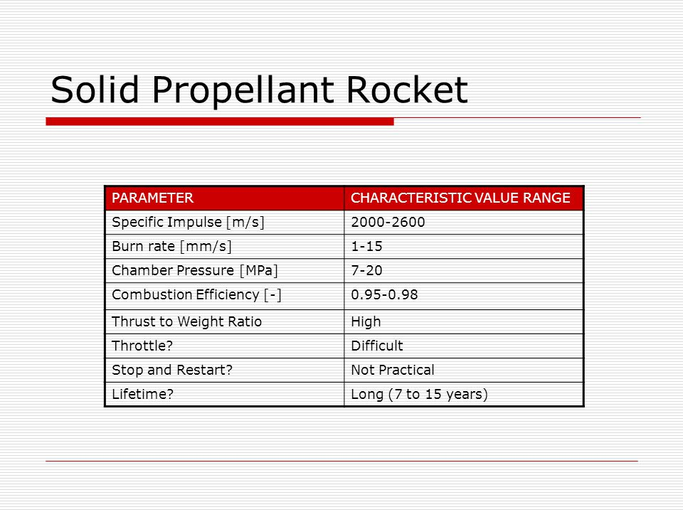 Solid Propellant Rocket