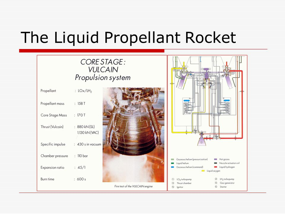 The Liquid Propellant Rocket