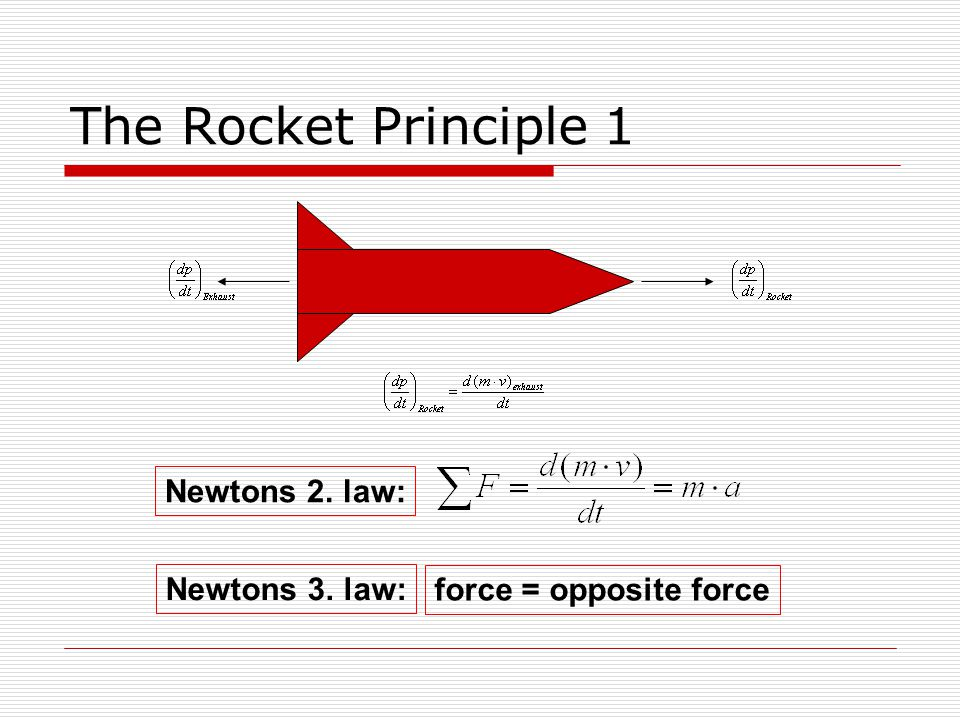 The Rocket Principle 1 Newtons 2. law: Newtons 3. law: