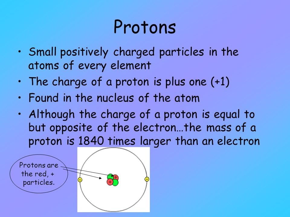 Protons Small positively charged particles in the atoms of every element. The charge of a proton is plus one (+1)