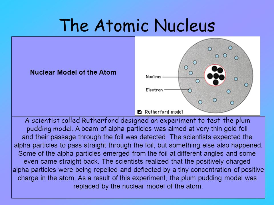 The Atomic Nucleus Nuclear Model of the Atom