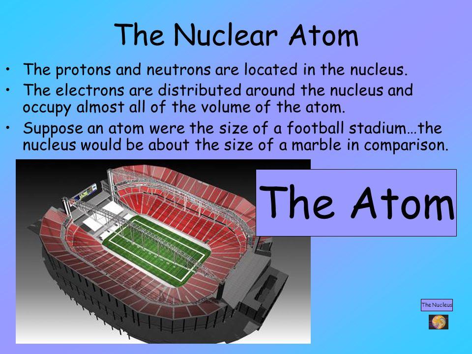 The Atom The Nuclear Atom