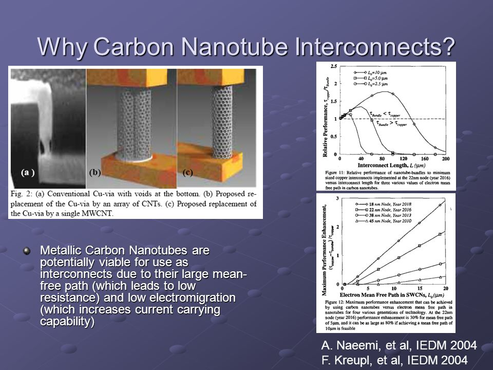 Why Carbon Nanotube Interconnects