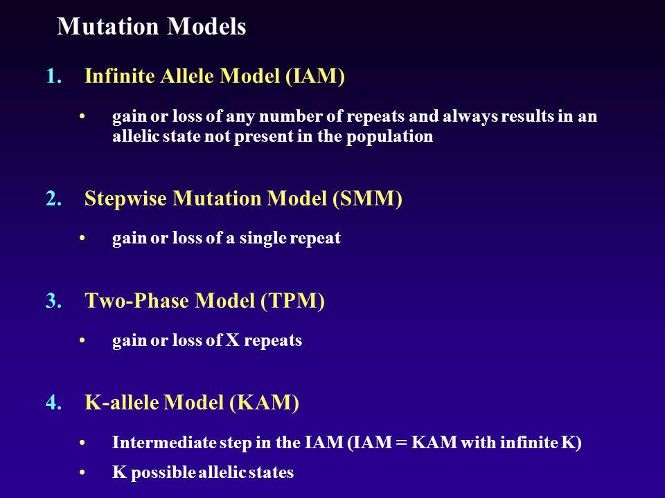 Mutation Models Infinite Allele Model (IAM)