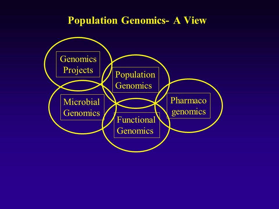 Population Genomics- A View