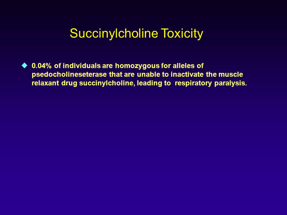 Succinylcholine Toxicity