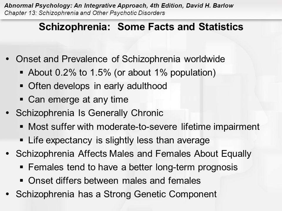 Schizophrenia: Some Facts and Statistics