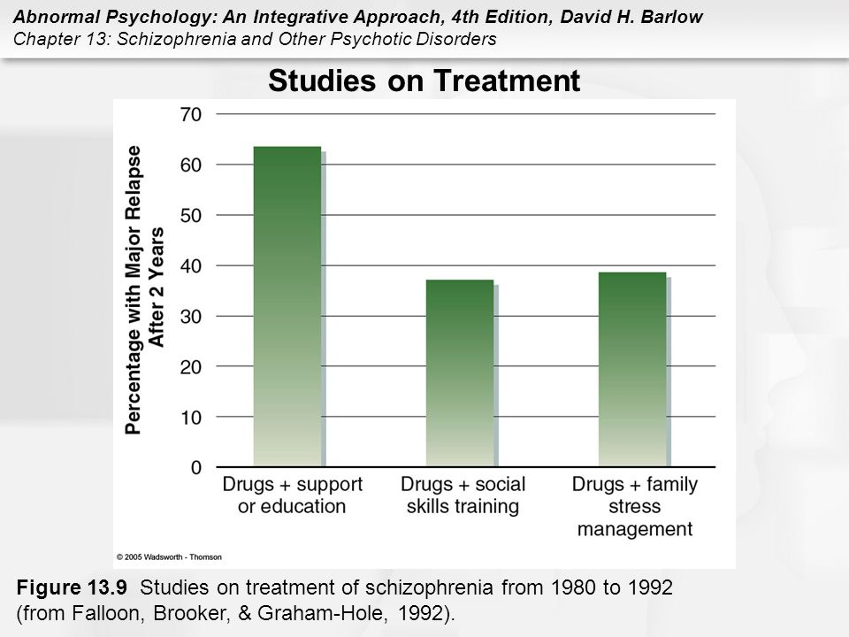 Studies on Treatment Figure 13.9 Studies on treatment of schizophrenia from 1980 to 1992 (from Falloon, Brooker, & Graham-Hole, 1992).