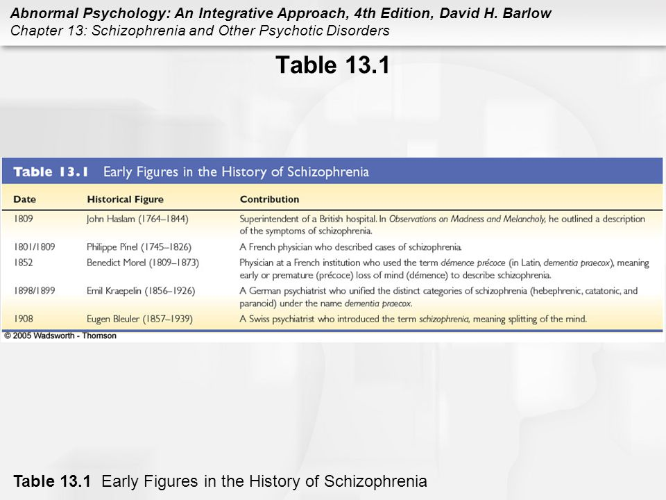 Table 13.1 Table 13.1 Early Figures in the History of Schizophrenia