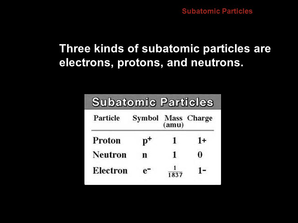 4.2 Subatomic Particles Three kinds of subatomic particles are electrons, protons, and neutrons.