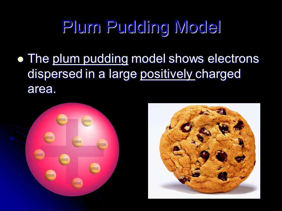 Plum Pudding Model The plum pudding model shows electrons dispersed in a large positively charged area.