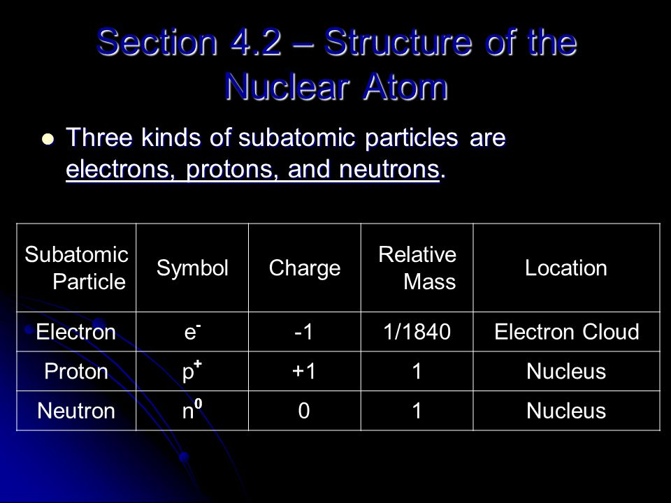 Section 4.2 – Structure of the Nuclear Atom