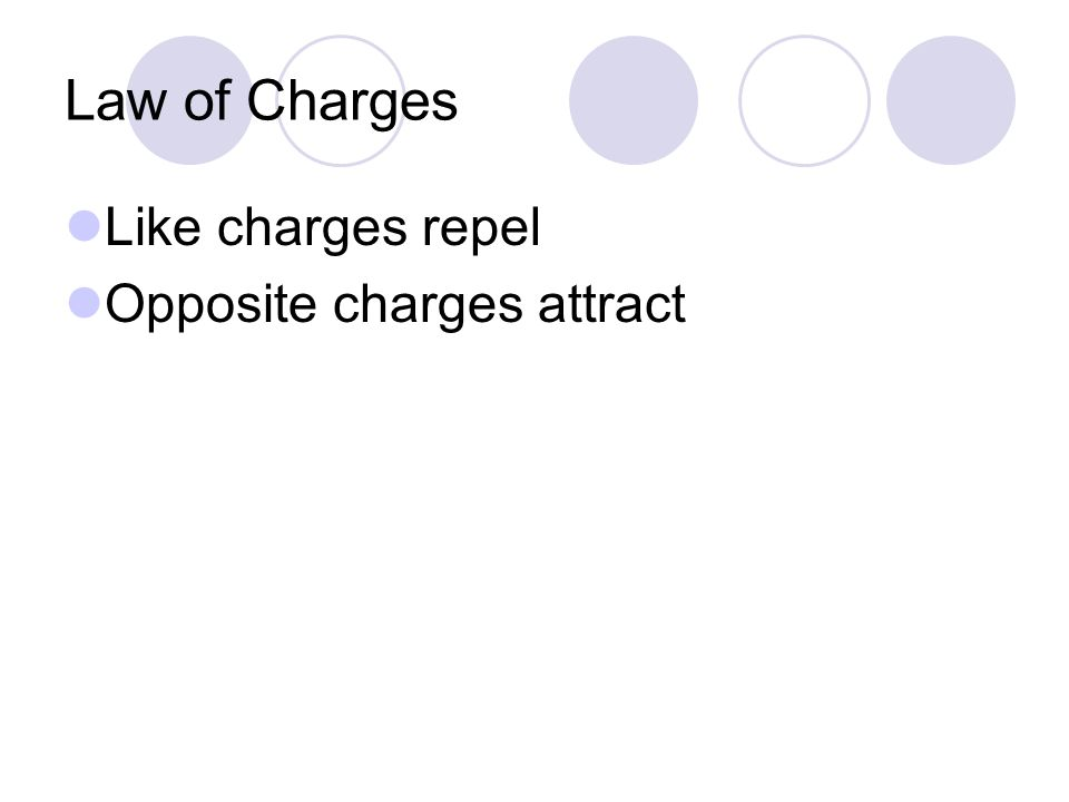 Law of Charges Like charges repel Opposite charges attract