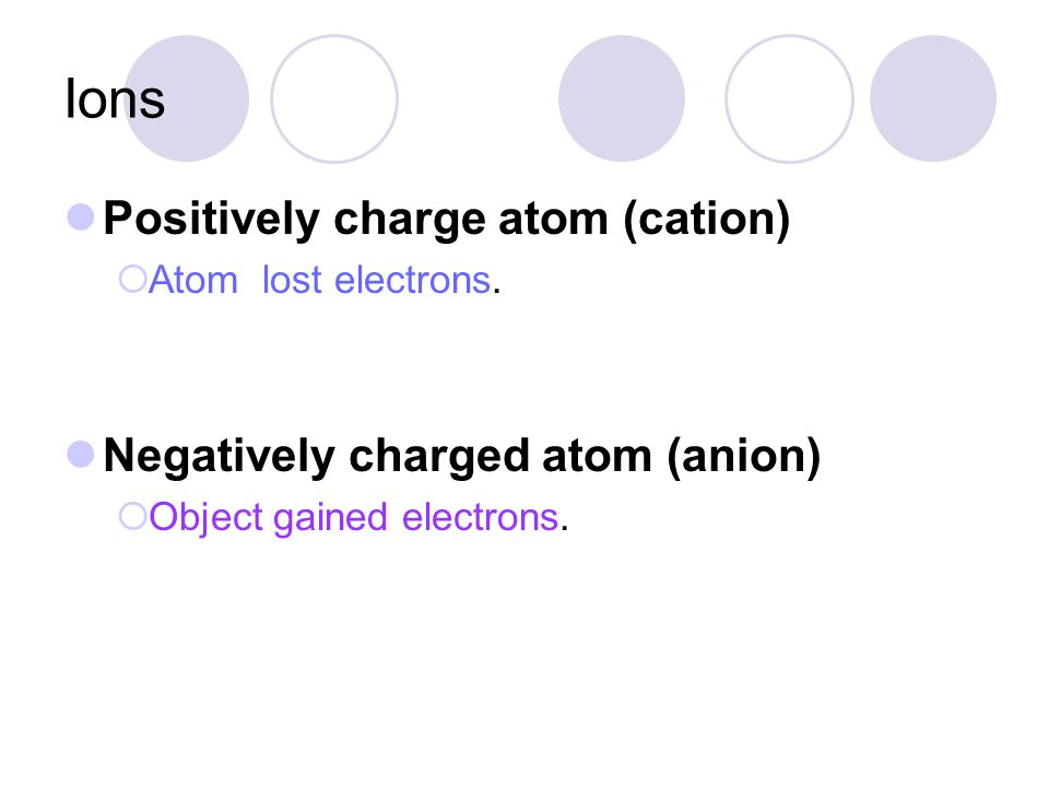 Ions Positively charge atom (cation) Negatively charged atom (anion)