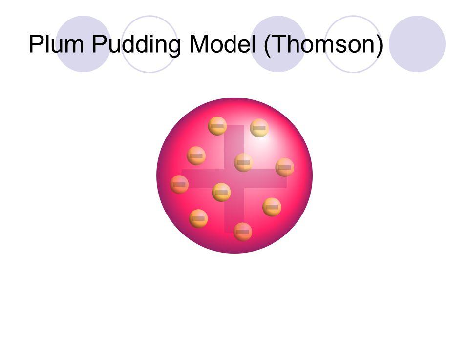 Plum Pudding Model (Thomson)