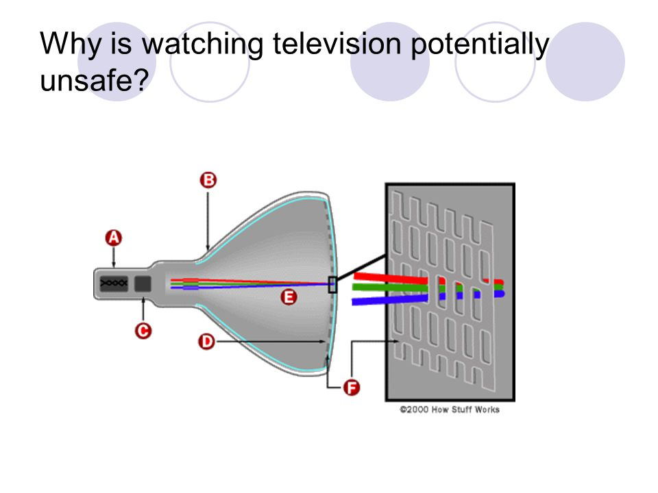 Why is watching television potentially unsafe