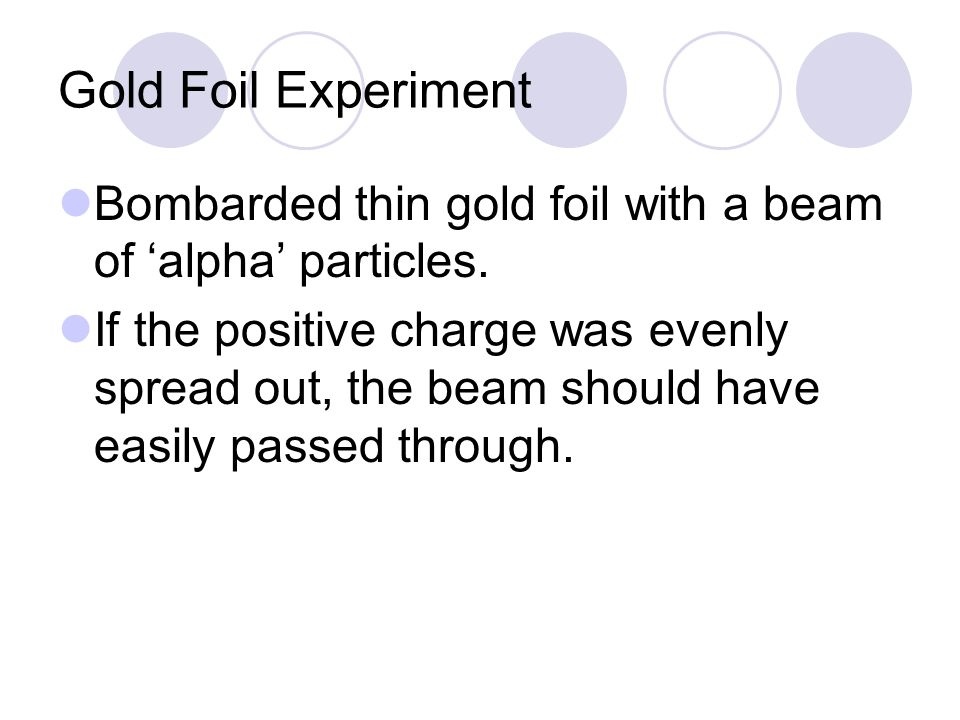 Gold Foil Experiment Bombarded thin gold foil with a beam of 'alpha' particles.