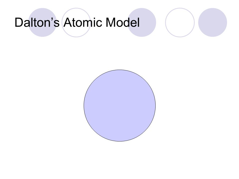 Dalton's Atomic Model