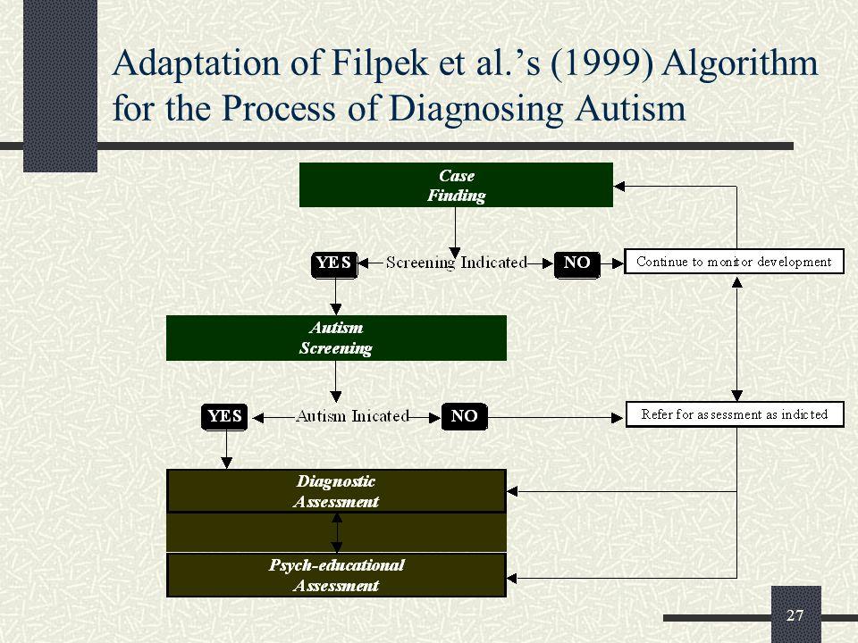 Adaptation of Filpek et al