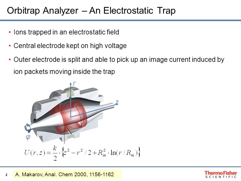 Orbitrap Analyzer – An Electrostatic Trap