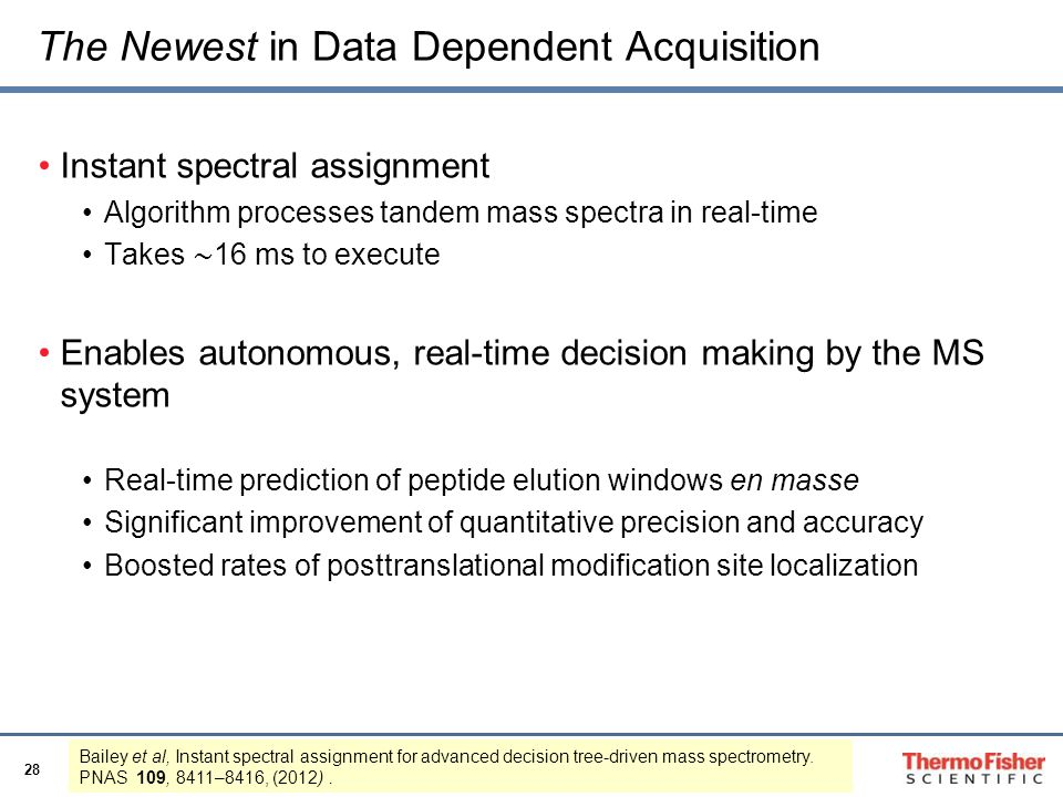 The Newest in Data Dependent Acquisition