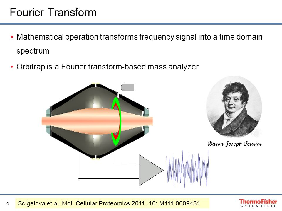 Fourier Transform Mathematical operation transforms frequency signal into a time domain spectrum.