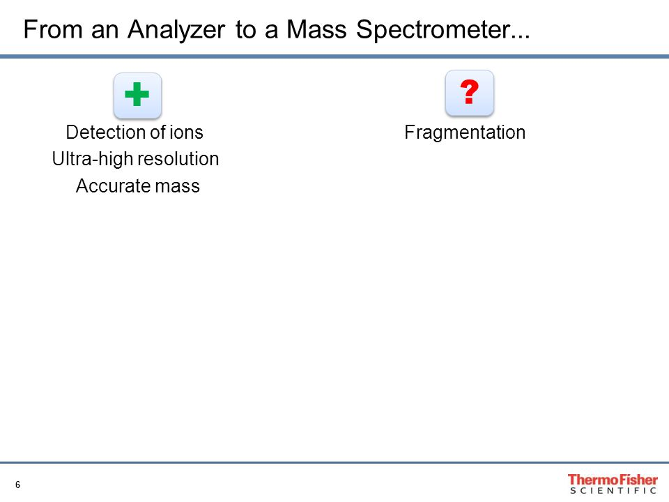 From an Analyzer to a Mass Spectrometer...