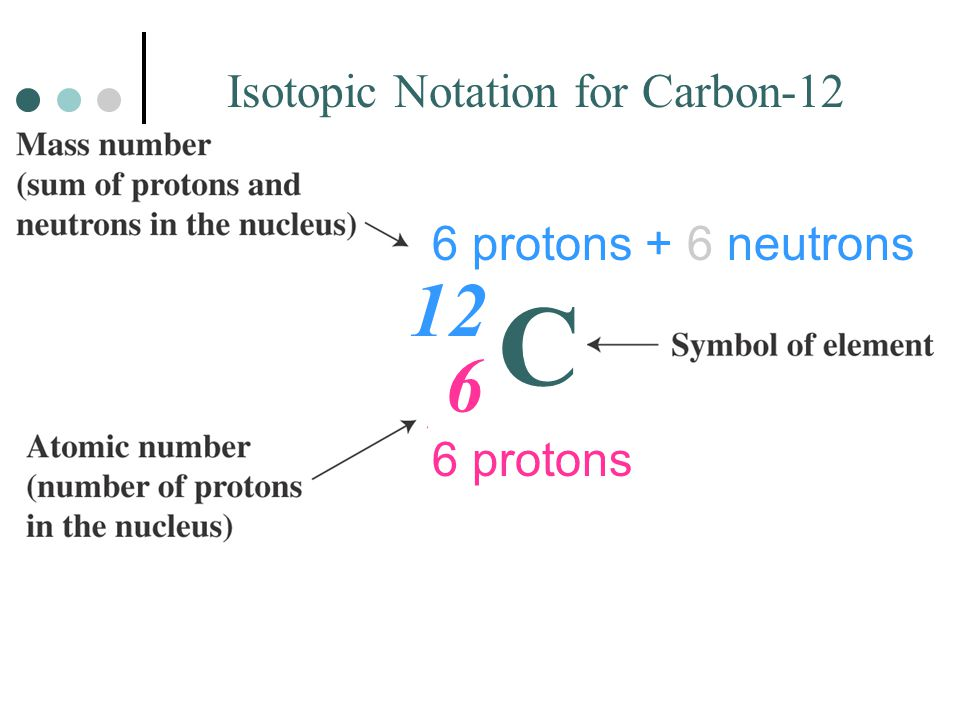 Isotopic Notation for Carbon-12