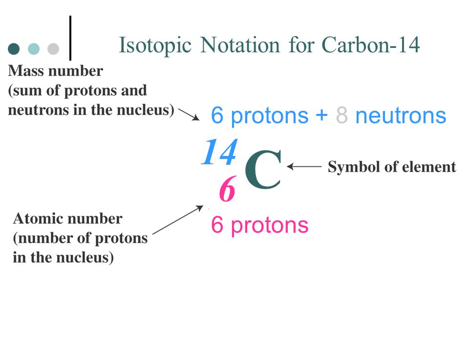 Isotopic Notation for Carbon-14