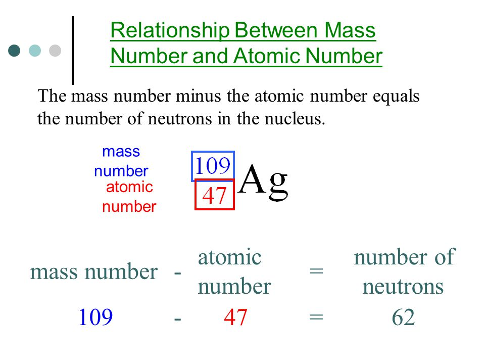 mass number atomic number number of neutrons - = 109 - 47 = 62