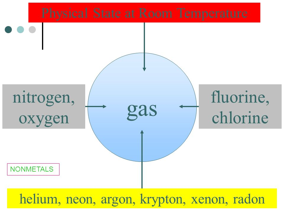 Density Of Helium Gas At Room Temperature