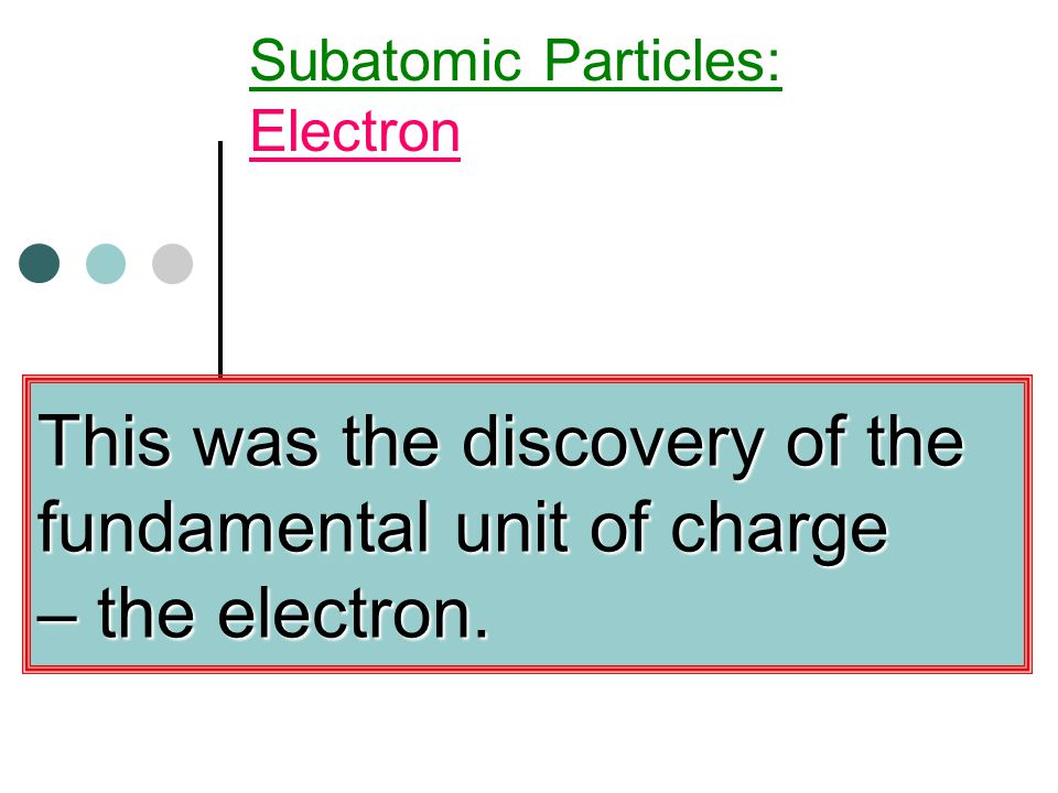 Subatomic Particles: Electron