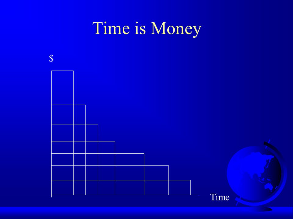 Time is Money $ Time