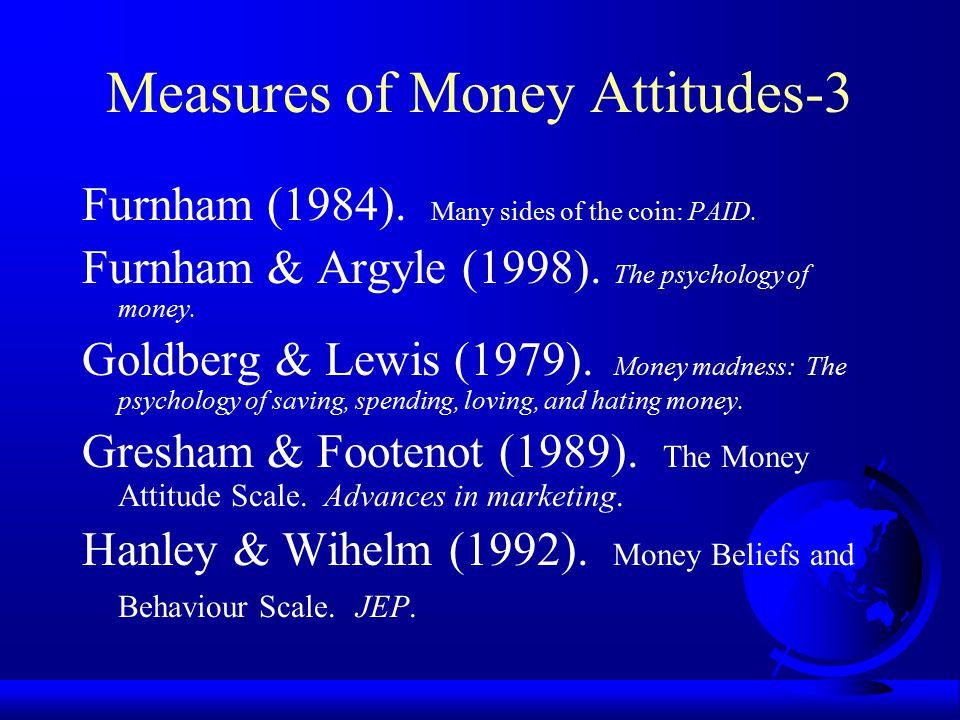 Measures of Money Attitudes-3