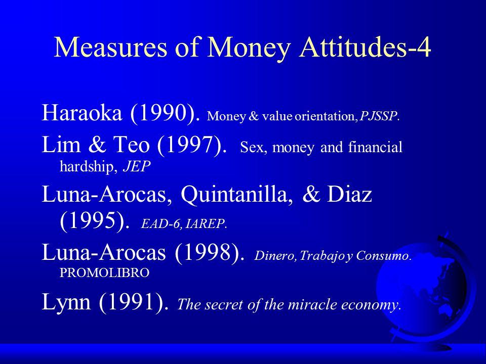 Measures of Money Attitudes-4