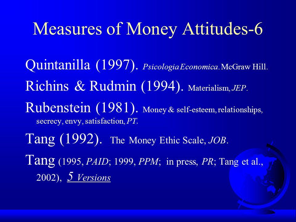 Measures of Money Attitudes-6