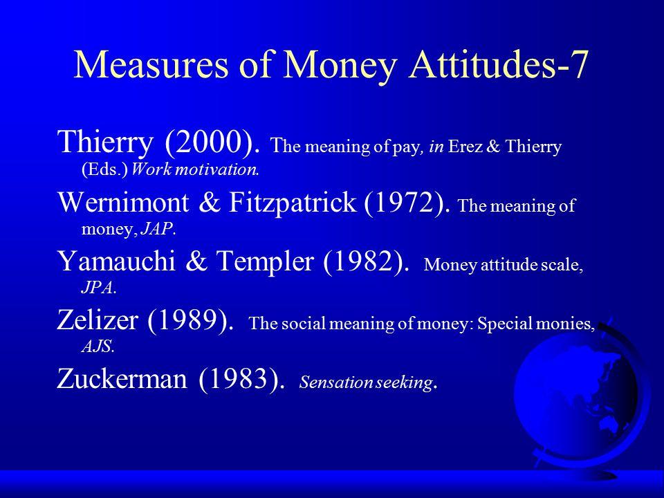Measures of Money Attitudes-7